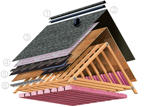 roofsys